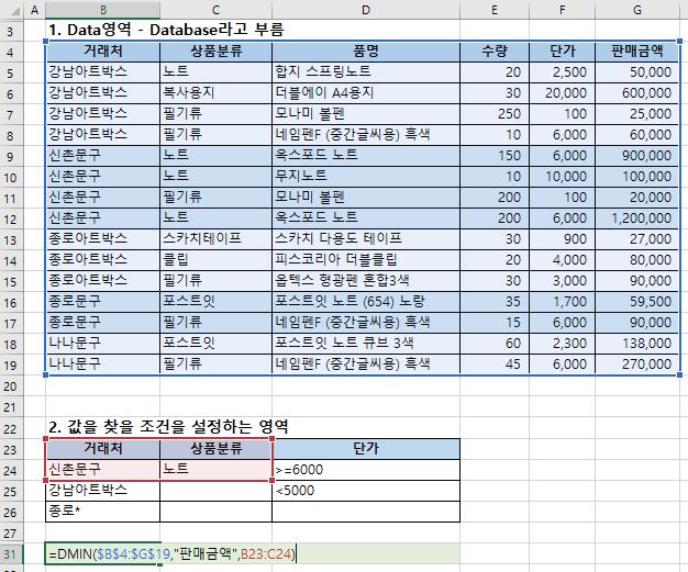엑셀 데이터베이스 함수 DMIN