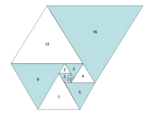 triangoli di Padovan
