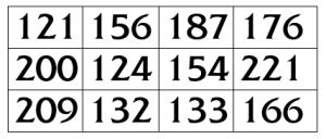 [121 - 156 - 187 - 176 - 200 - 124 - 154 - 221 - 209 - 132 - 133 - 166]