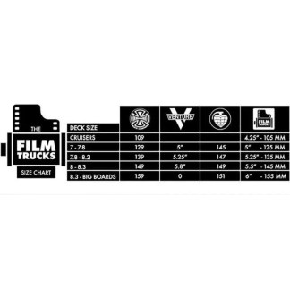 Film Trucks Size Guide