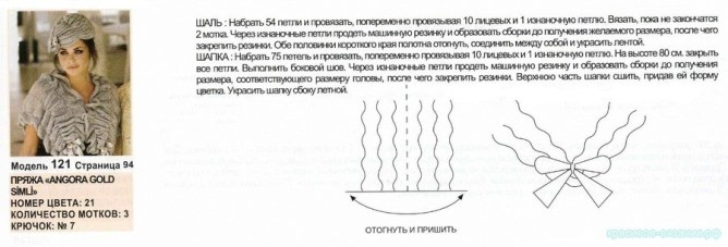 описание комплекта шарва и шапочки спицами
