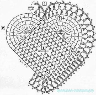 cuore2-schema