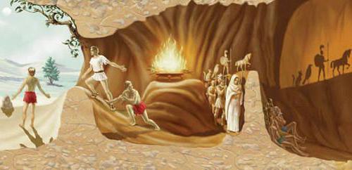 Миф о пещере