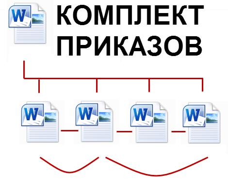 Комплект приказов по охране труда 2017. Актуальная редакция.