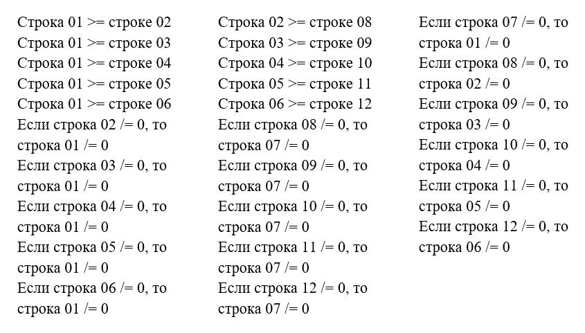 логический контроль форма N 7-травматизм