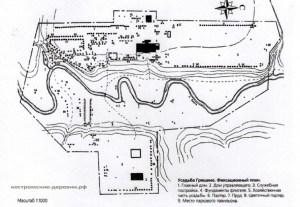 Фиксационный план усадьбы Гришино
