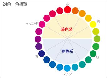 インテリアから―colorchart