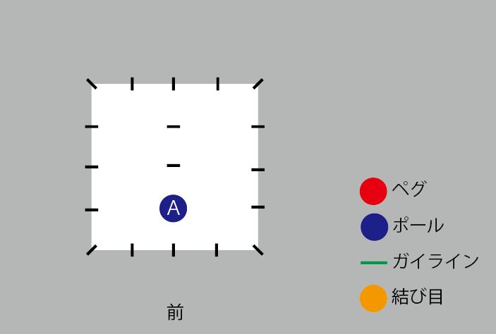 ステルス張りの図解3