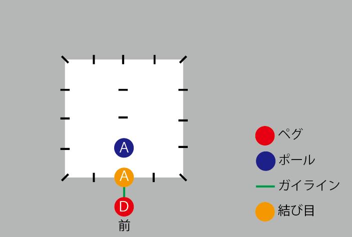 ステルス張りの図解5