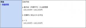 くまモンの中の人の求人には月16万円と記載