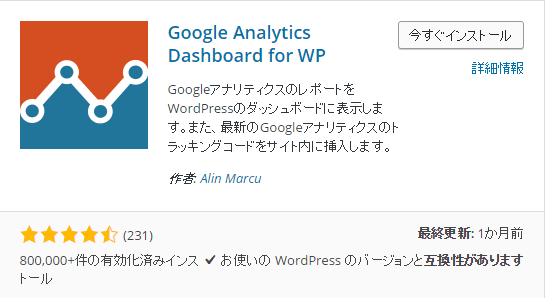 analytics-wp