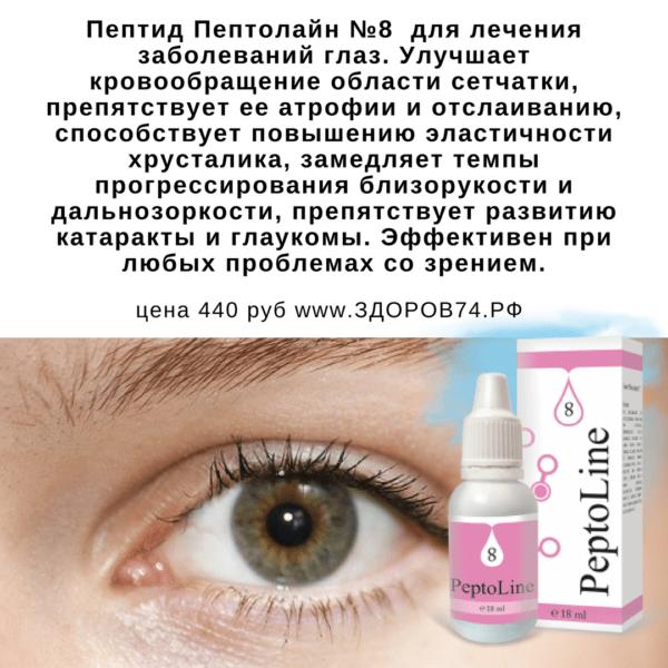 фото лечение глаз пептидами в домашних условиях