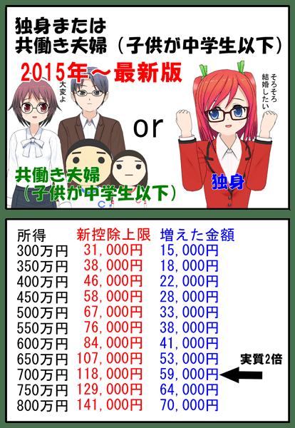 独身または、共働き夫婦(子供が中学生以下)2015~保存版_006