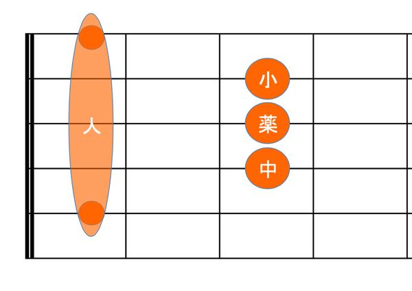 ChordTab 14