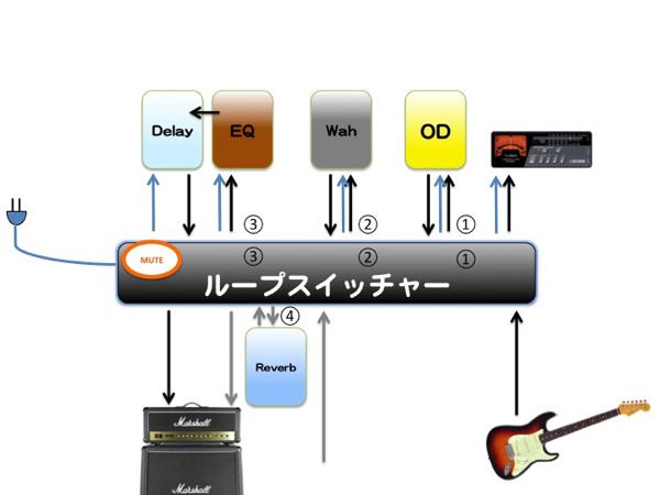 Switcher 12
