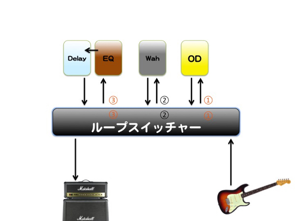 Switcher 6