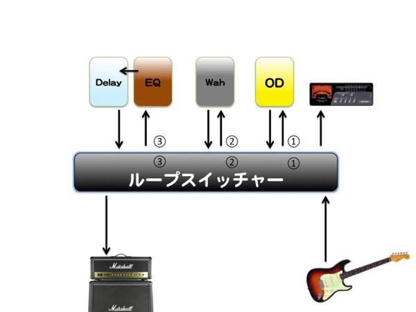 Switcher 7