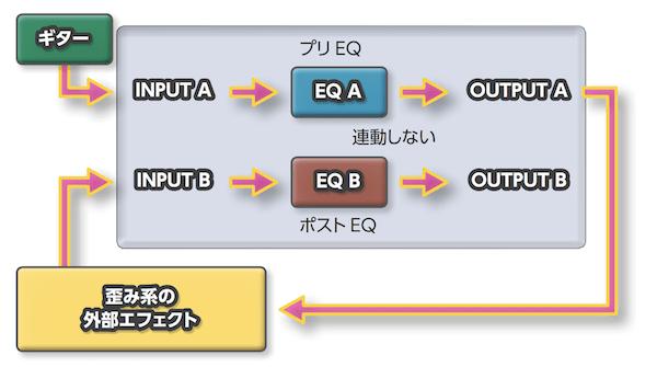EQ 200 12