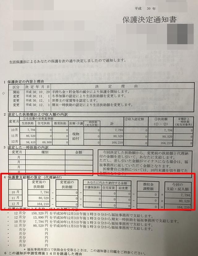 保護決定通知書 保護費支給額の算定(代理納付)