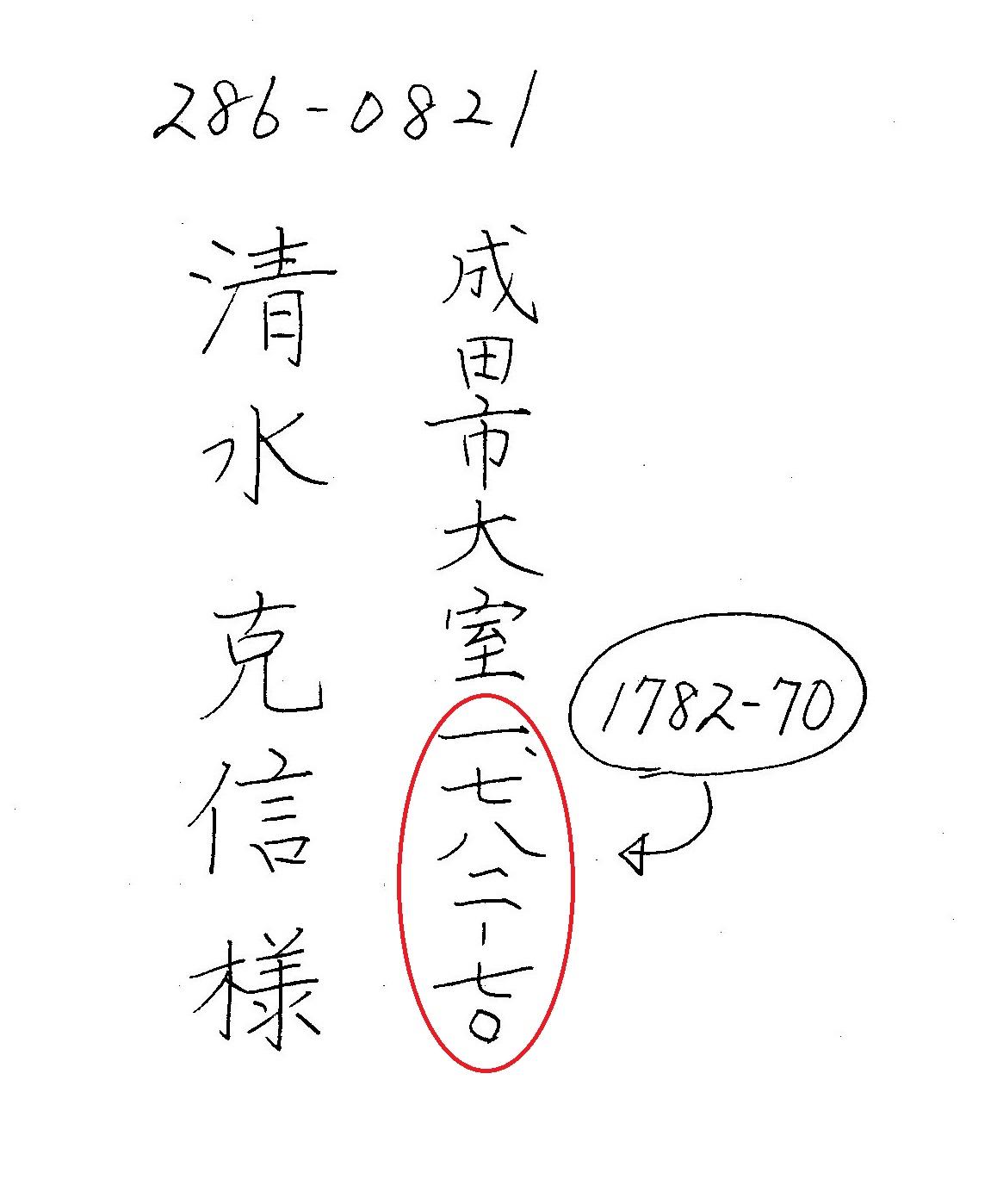 漢数字の書き方のルール【番地】