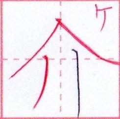 ケ【介】カタカナの元の漢字