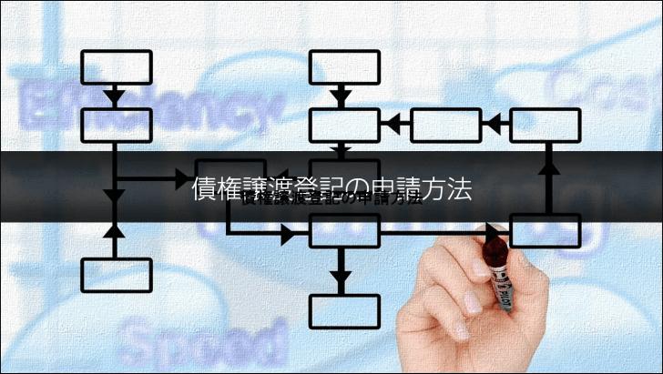 債権譲渡登記の申請方法