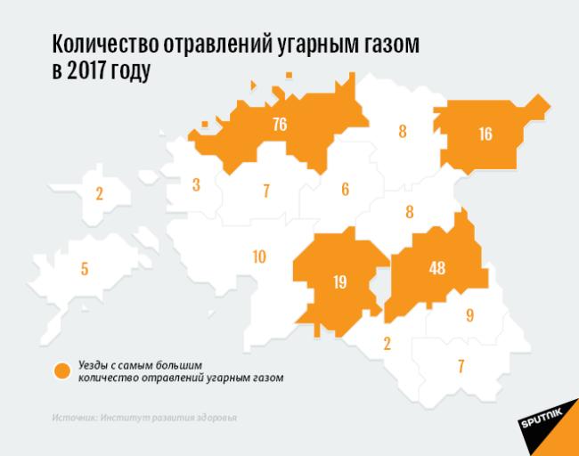 Количество отравлений угарным газом в 2017 году