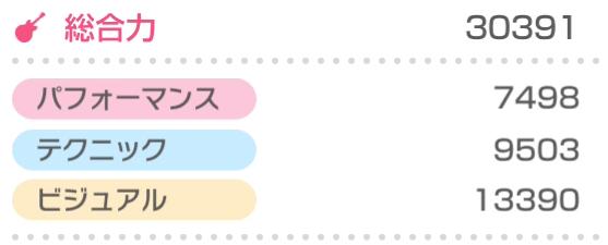 【バンドリ!ガルパ】総合力/総合値ランキング【パワフル・クール・ピュア・ハッピー】