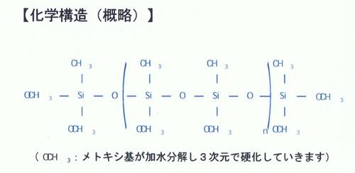 ハイテクX1ボディーコート 化学構造