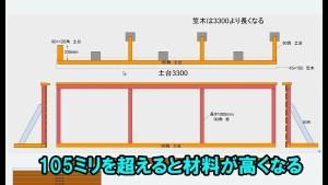 塀の解説1図面と概要 (2)