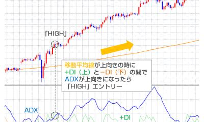 バイナリーオプション攻略必勝法「ADXと移動平均線順張りトレード」/勝率60.9%
