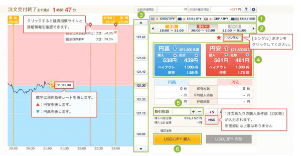 国内バイナリーオプション業者「外為オプション/GMOクリック証券」の取引画面