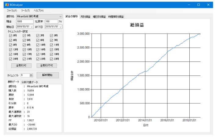 バイナリーオプション自動売買システム 【MIKAN】