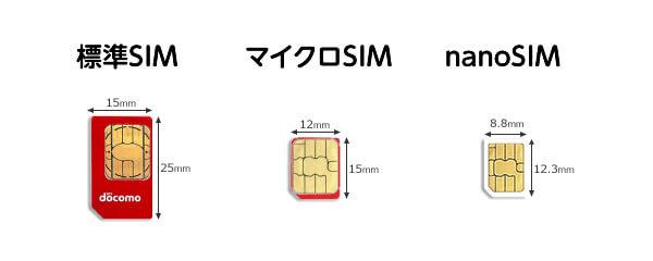 標準SIM・microSIM・nanoSIMの3種類