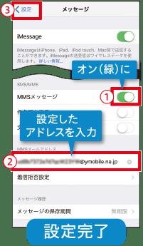 MMSメッセージをオンにし、メールアドレスを入力する