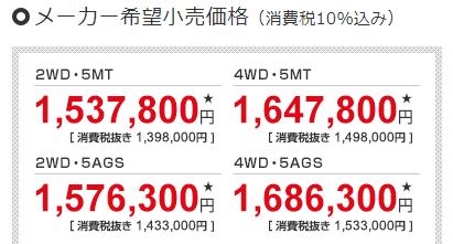 アルトワークス価格表