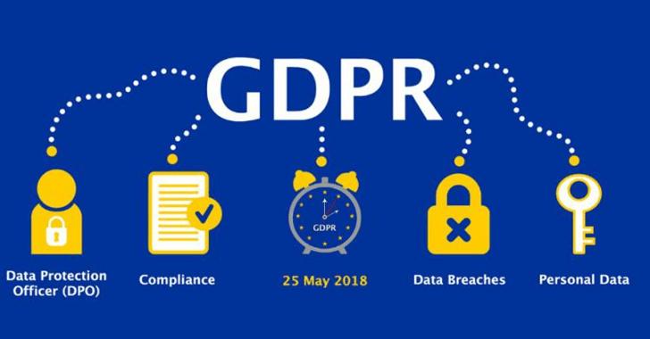 「一般データ保護規制 (GDPR)」の概要