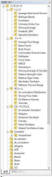 メリットその3.無数のテクニカル分析指標