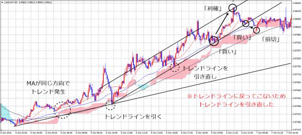 trendline_channel_5