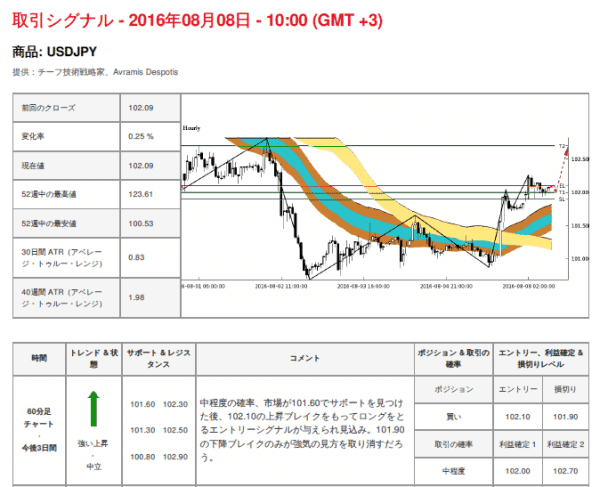 xm_signal_2_10