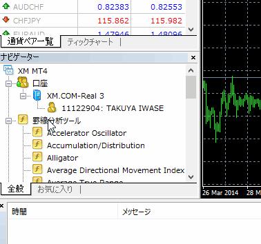 mt4technical1