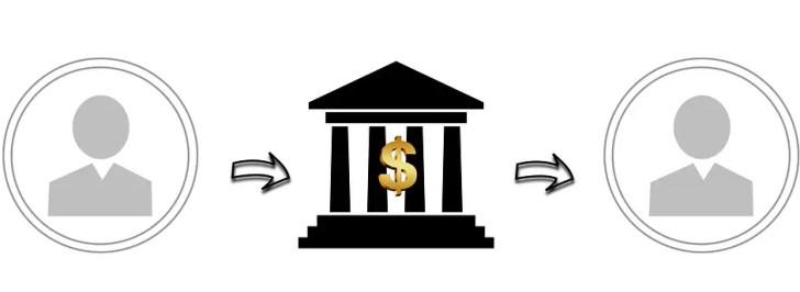 入金方法と出金方法