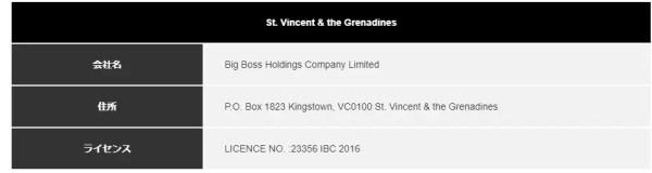 セントビンセント・グレナディーンの金融ラインセンス