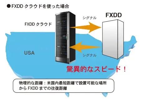 無料VPSサーバー