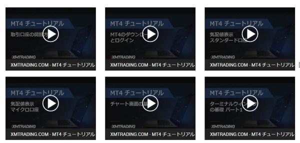 XMのMT4チュートリアル