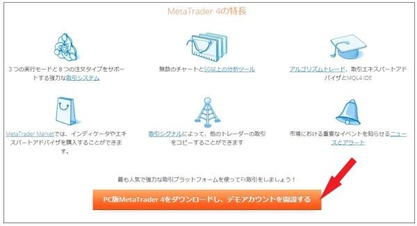 MT4の公式サイトからアクセス