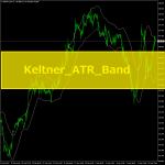 Keltner_ATR_Band(ケルトナーATRバンド)の使い方
