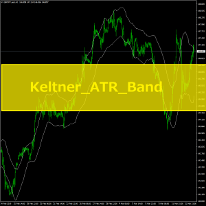 Keltner_ATR_Bandの説明