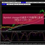 Symbol changerは通貨ペアを簡単に変更できるインジケーター