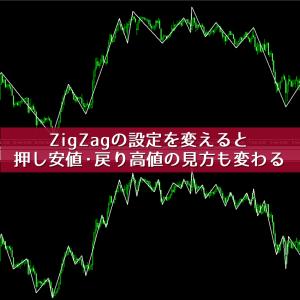 ZigZagの設定を変えると押し安値・戻り高値の見方も変わる